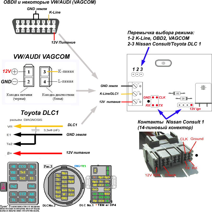 obd port connector wiring diagram can